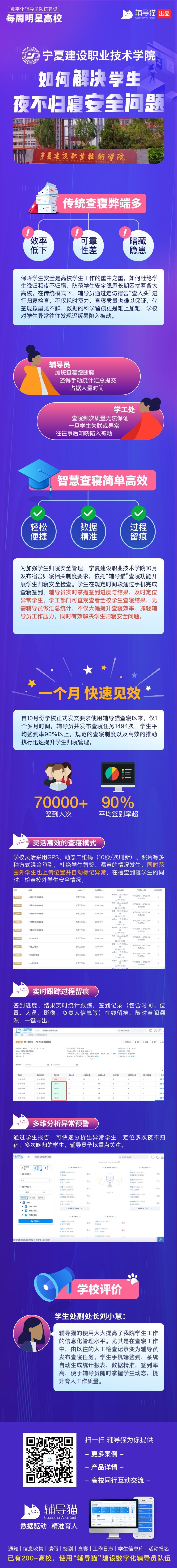 宁夏建设职业技术学院——如何解决学生夜不归寝安全问题? 辅导猫